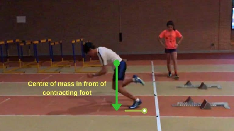 Sprinter coming out of the starting blocks with centre of mass over contracting foot